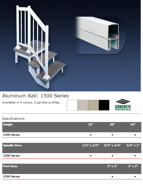 Aluminum Rail Spindle 1500 Series Installation Services