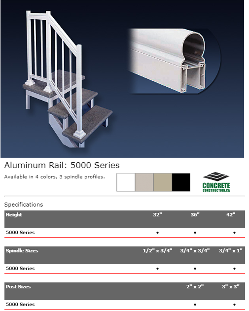 Aluminum Rail Spindle 5000 Series Installation Services